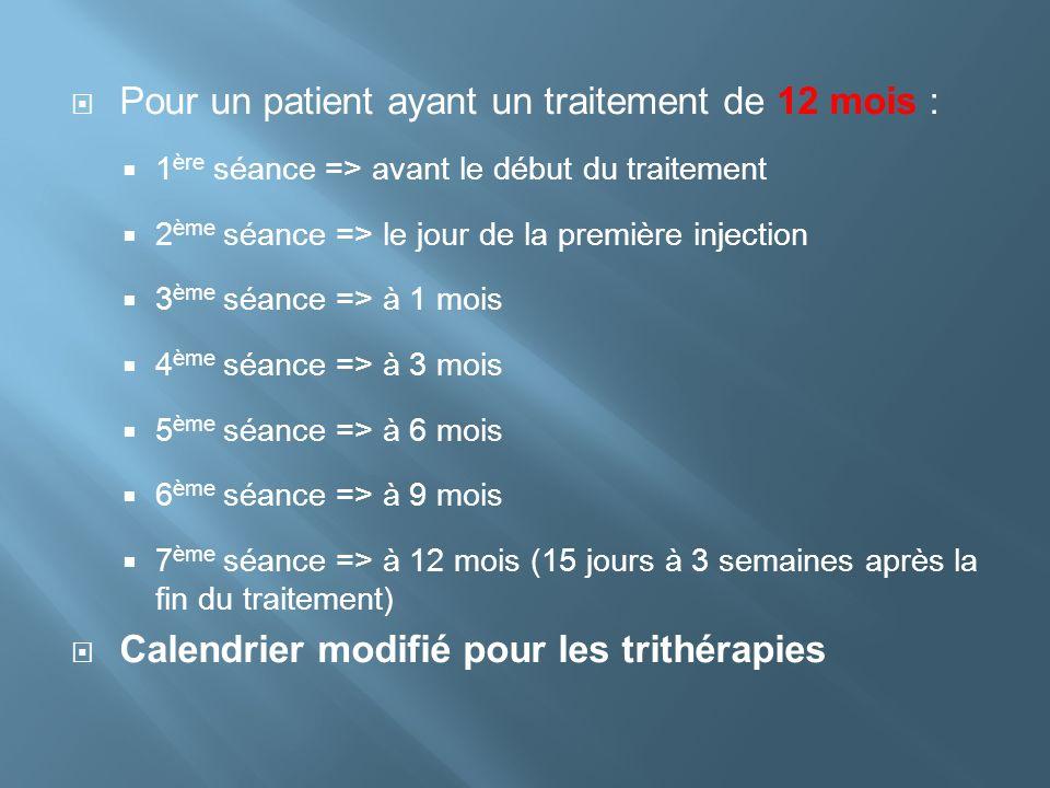 Pour un patient ayant un traitement de 12 mois :