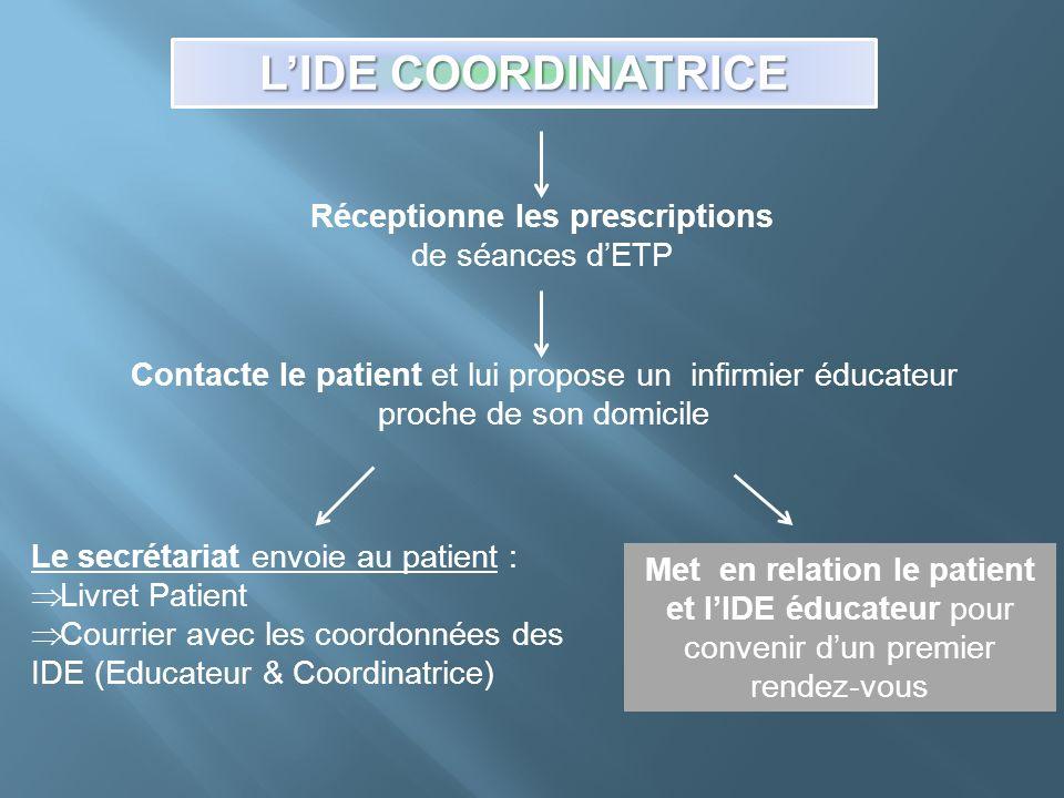 Réceptionne les prescriptions de séances d'ETP