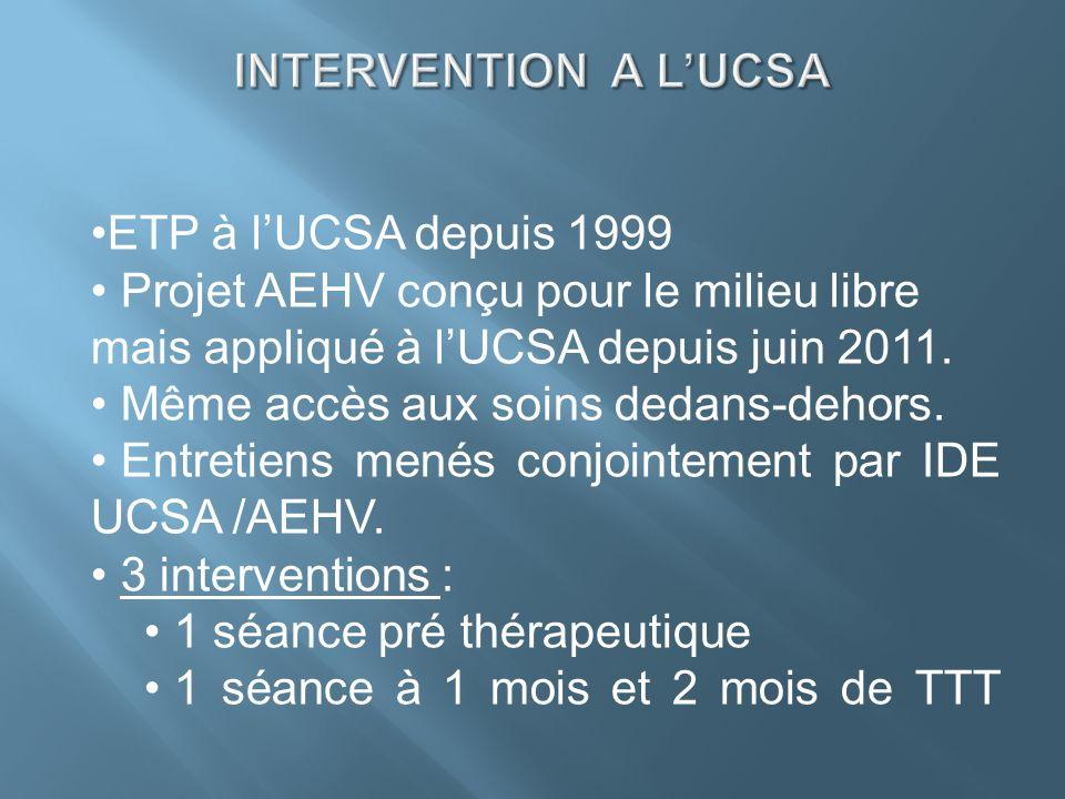 INTERVENTION A L'UCSAETP à l'UCSA depuis 1999. Projet AEHV conçu pour le milieu libre mais appliqué à l'UCSA depuis juin 2011.