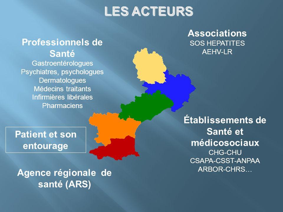 LES ACTEURS Associations Professionnels de Santé