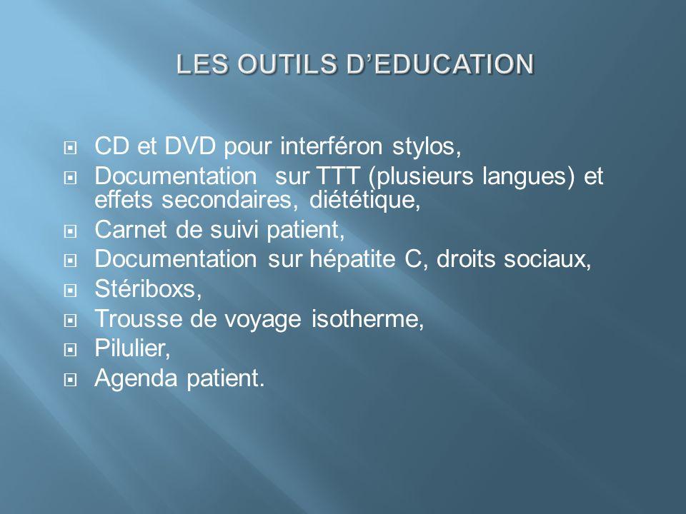 LES OUTILS D'EDUCATION