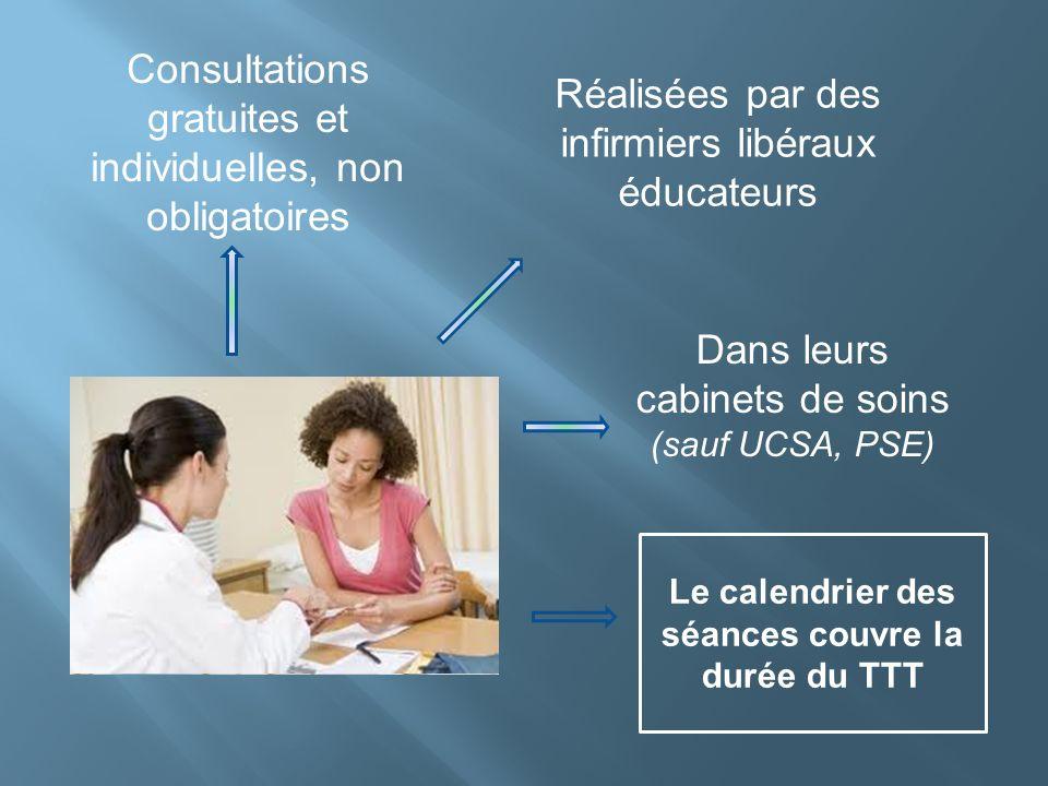 Consultations gratuites et individuelles, non obligatoires