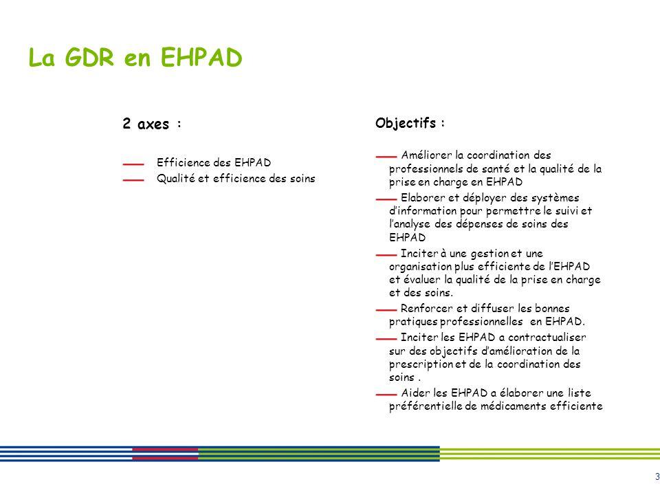 La GDR en EHPAD 2 axes : Objectifs :