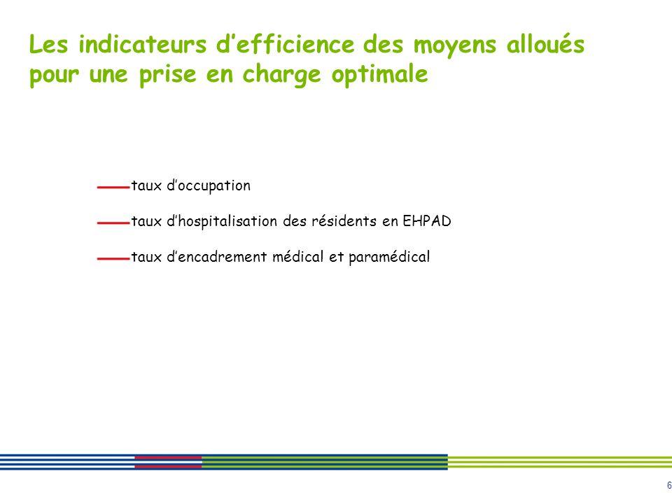 Les indicateurs d'efficience des moyens alloués pour une prise en charge optimale