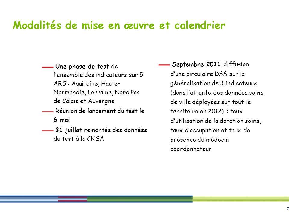 Modalités de mise en œuvre et calendrier