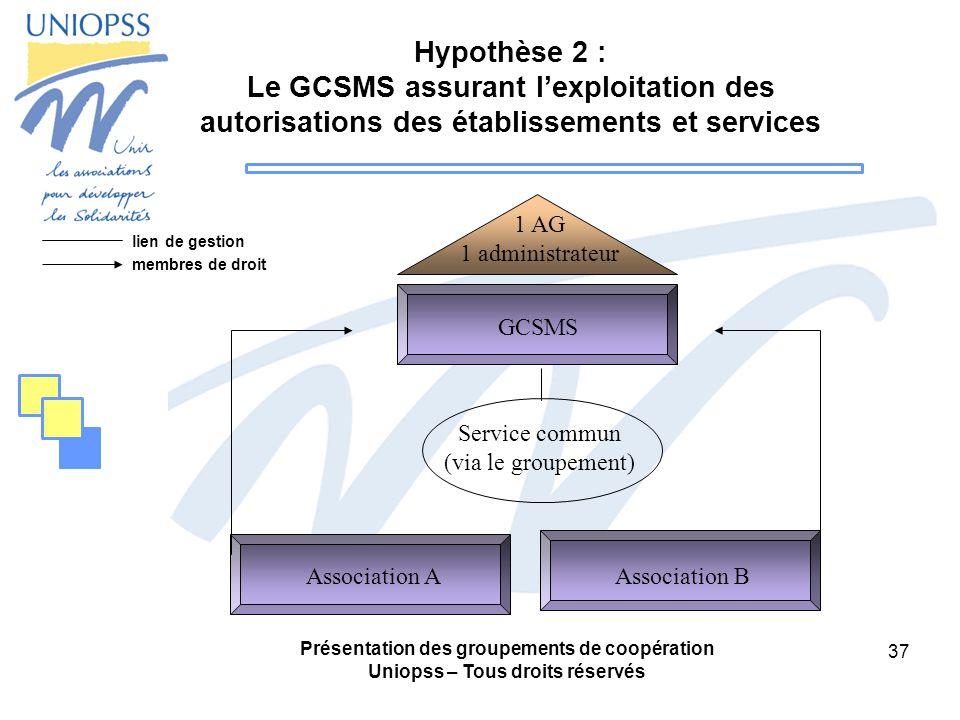 Hypothèse 2 : Le GCSMS assurant l'exploitation des autorisations des établissements et services