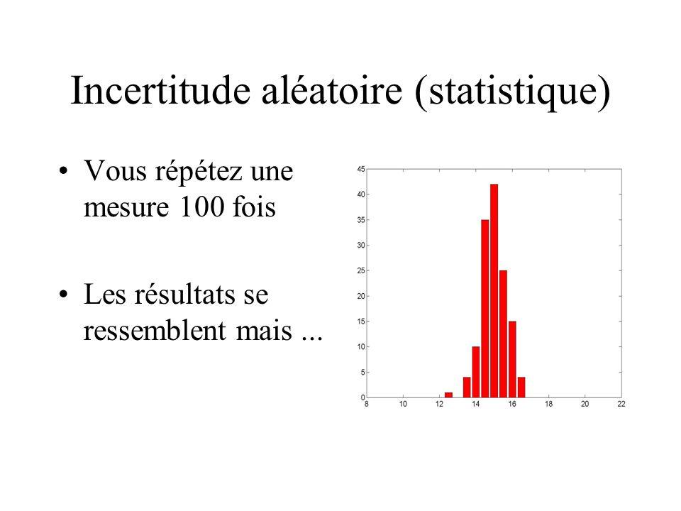 Incertitude aléatoire (statistique)