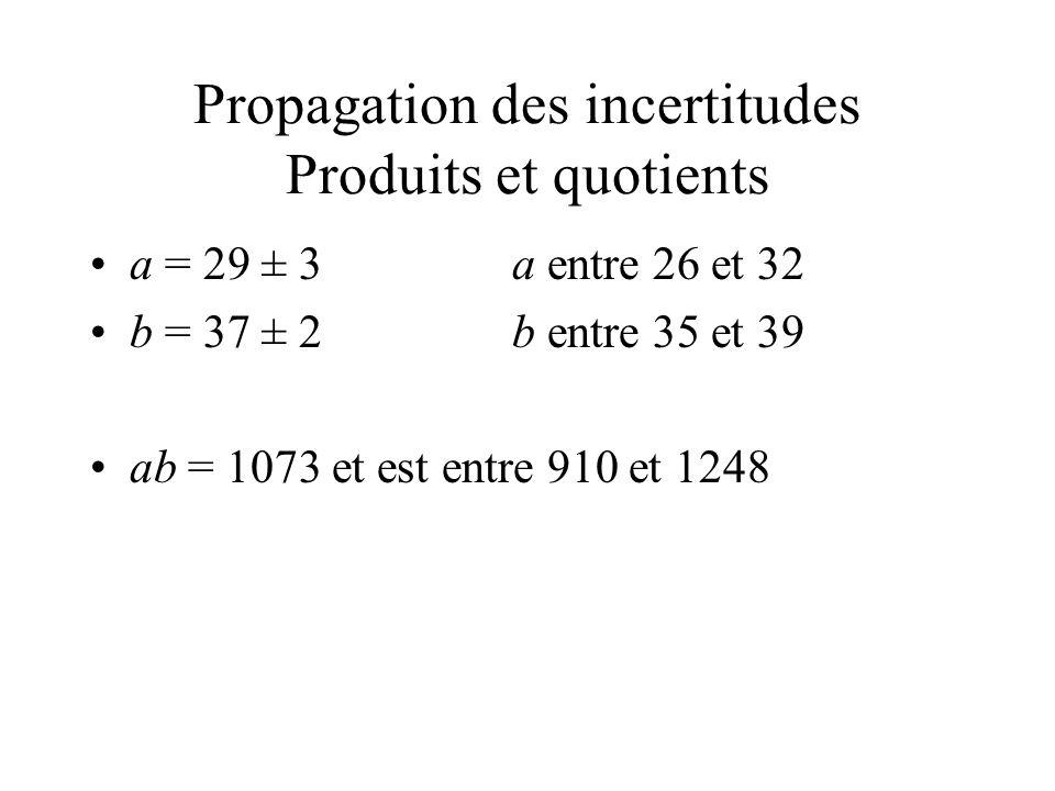 Propagation des incertitudes Produits et quotients