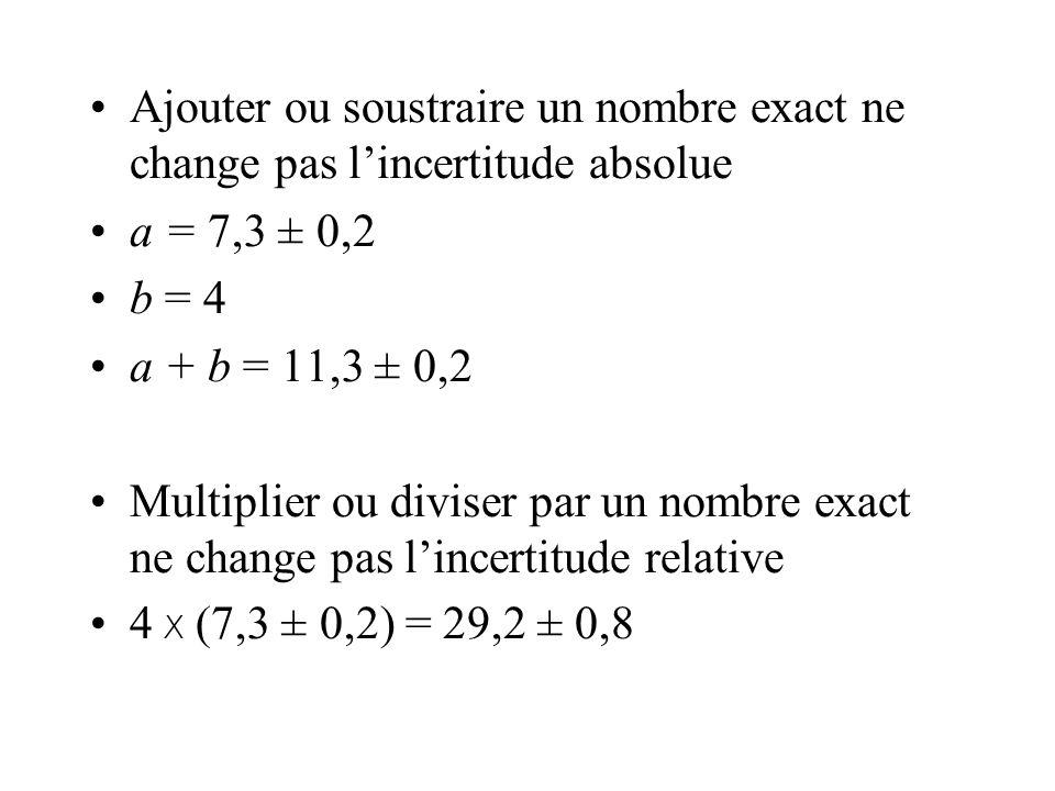Ajouter ou soustraire un nombre exact ne change pas l'incertitude absolue