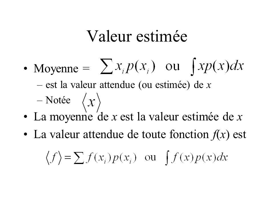 Valeur estimée Moyenne = La moyenne de x est la valeur estimée de x