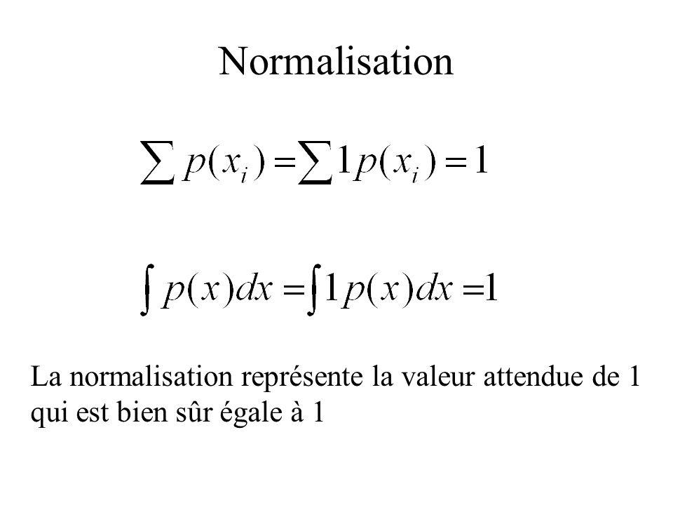 Normalisation La normalisation représente la valeur attendue de 1