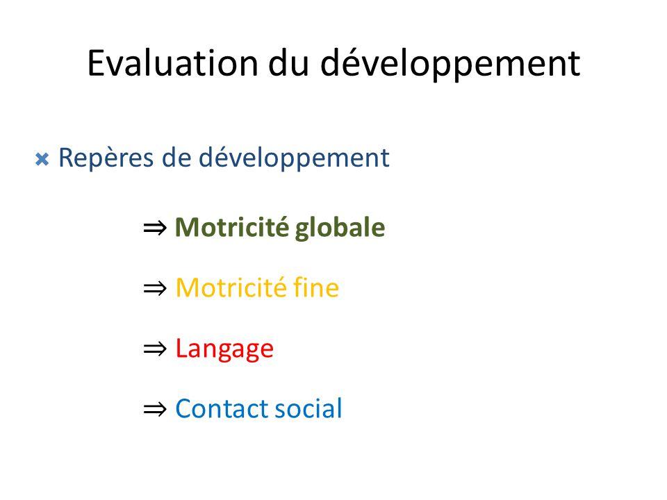 Evaluation du développement