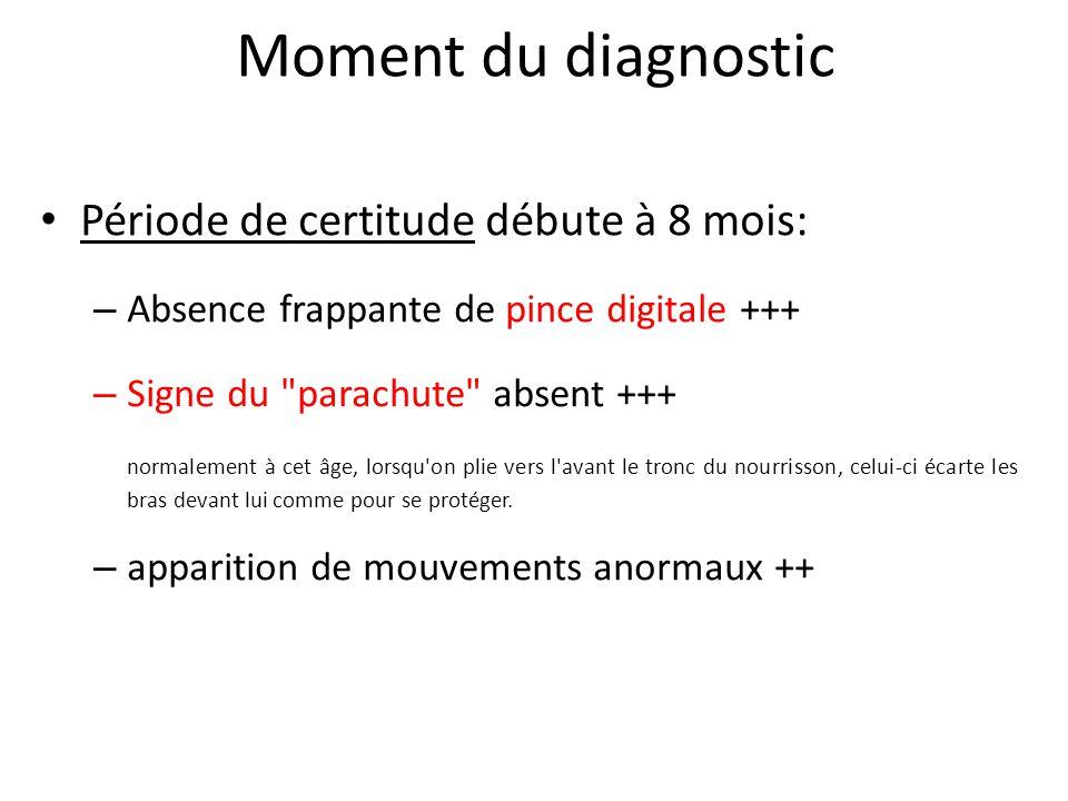 Moment du diagnostic Période de certitude débute à 8 mois: