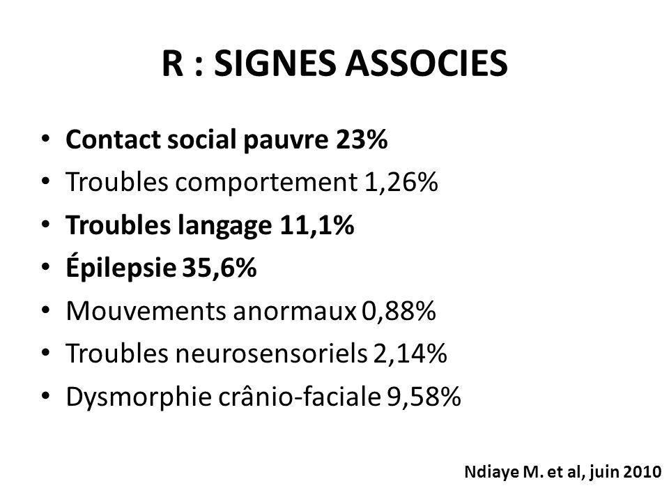 R : SIGNES ASSOCIES Contact social pauvre 23%