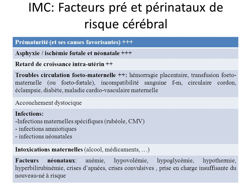IMC: Facteurs pré et périnataux de risque cérébral