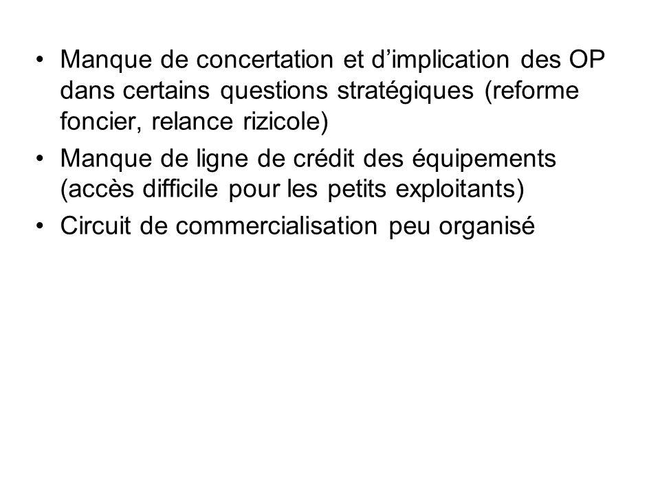 Manque de concertation et d'implication des OP dans certains questions stratégiques (reforme foncier, relance rizicole)