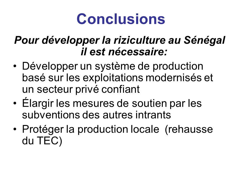 Pour développer la riziculture au Sénégal il est nécessaire: