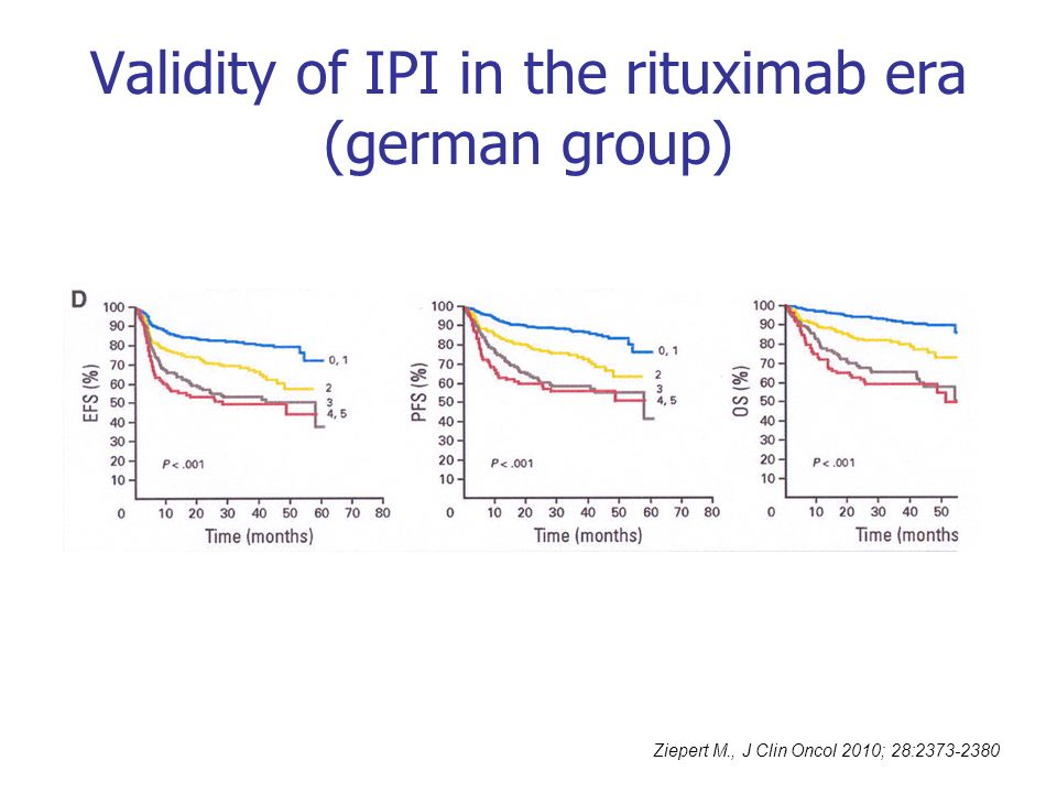 Validity of IPI in the rituximab era (german group)