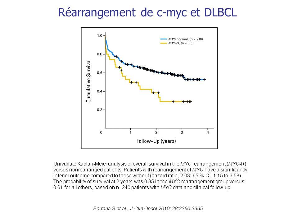 Réarrangement de c-myc et DLBCL