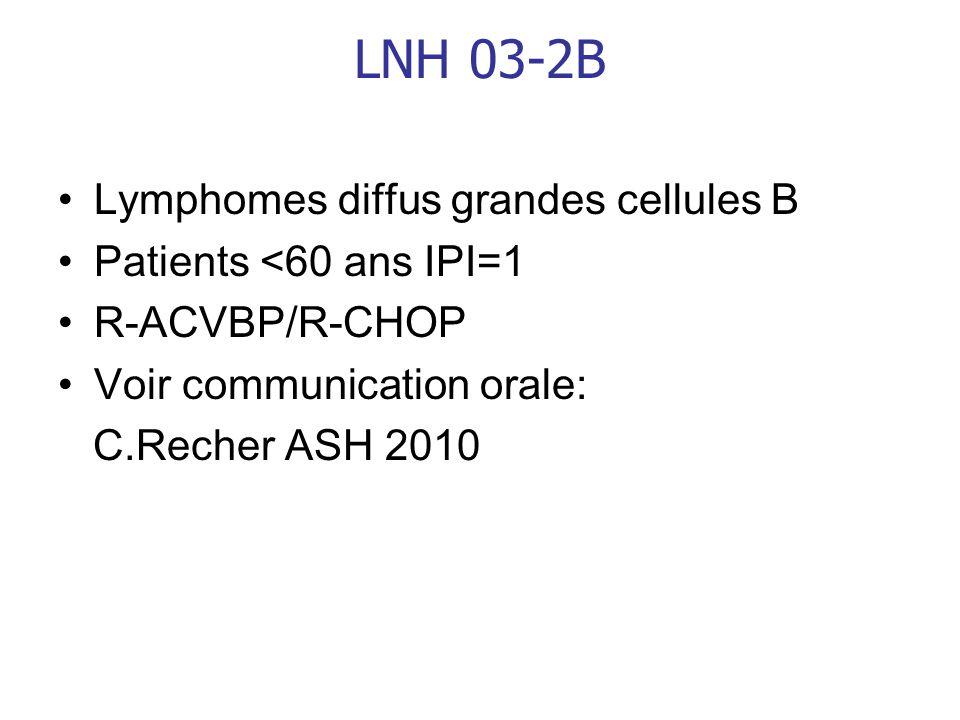 LNH 03-2B Lymphomes diffus grandes cellules B