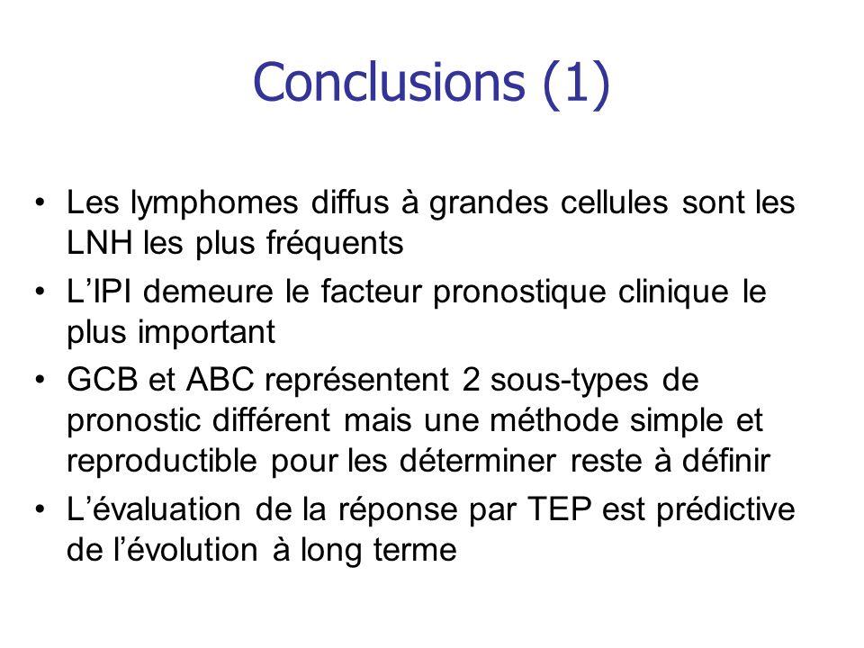 Conclusions (1) Les lymphomes diffus à grandes cellules sont les LNH les plus fréquents.