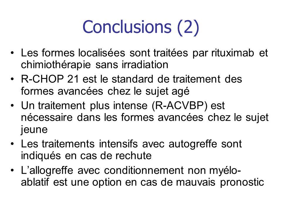 Conclusions (2) Les formes localisées sont traitées par rituximab et chimiothérapie sans irradiation.