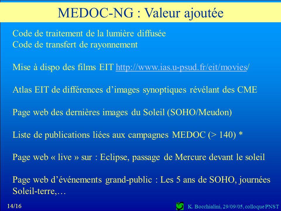 MEDOC-NG : Valeur ajoutée