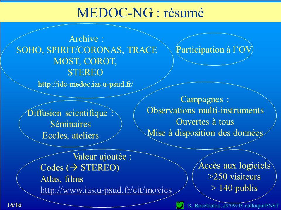 MEDOC-NG : résumé Archive : SOHO, SPIRIT/CORONAS, TRACE