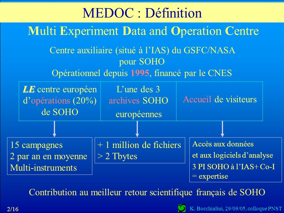 MEDOC : Définition Multi Experiment Data and Operation Centre