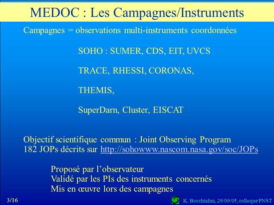 MEDOC : Les Campagnes/Instruments