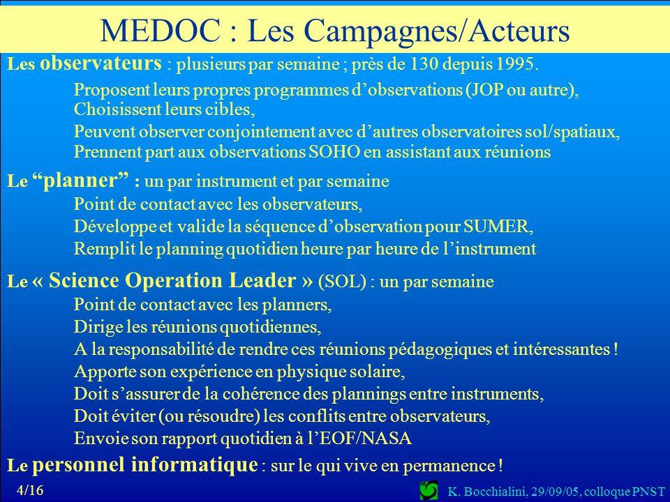 MEDOC : Les Campagnes/Acteurs