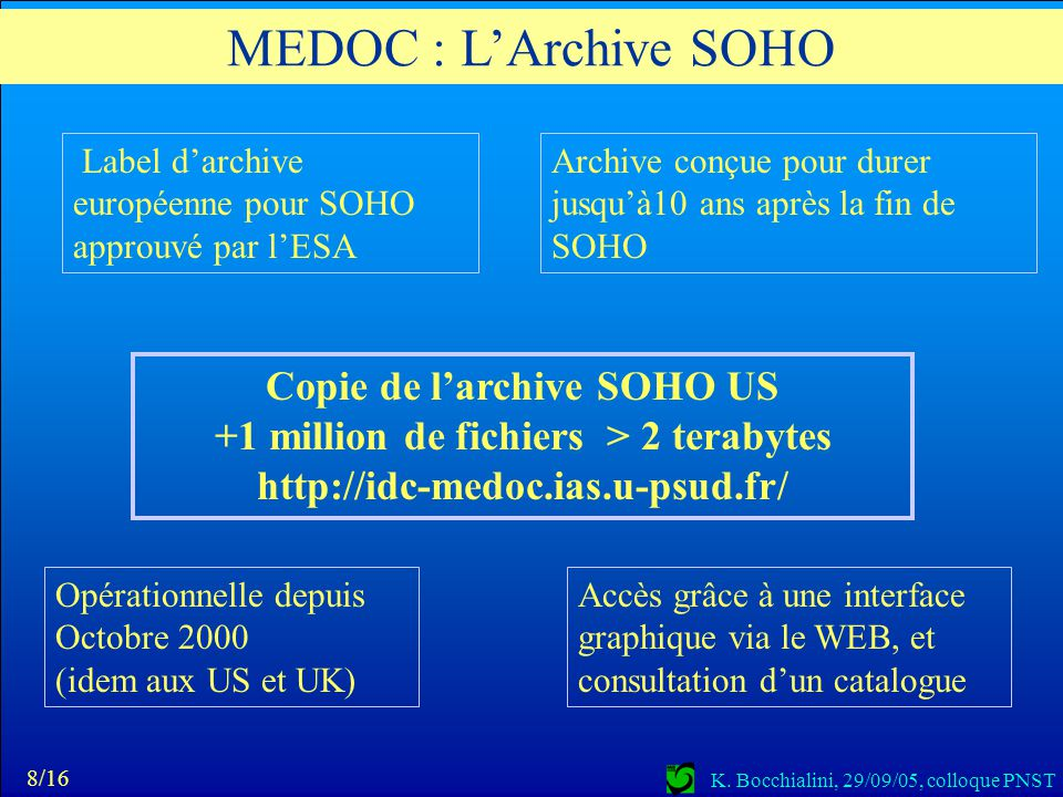 Copie de l'archive SOHO US +1 million de fichiers > 2 terabytes