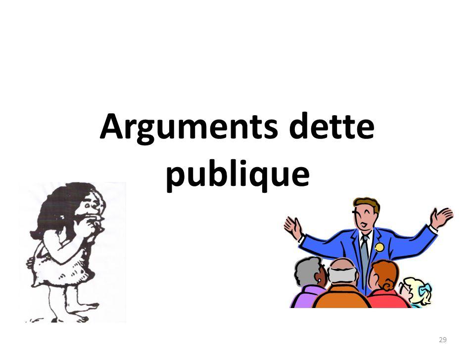 Arguments dette publique
