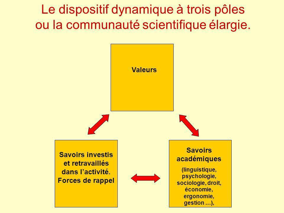 Le dispositif dynamique à trois pôles ou la communauté scientifique élargie.