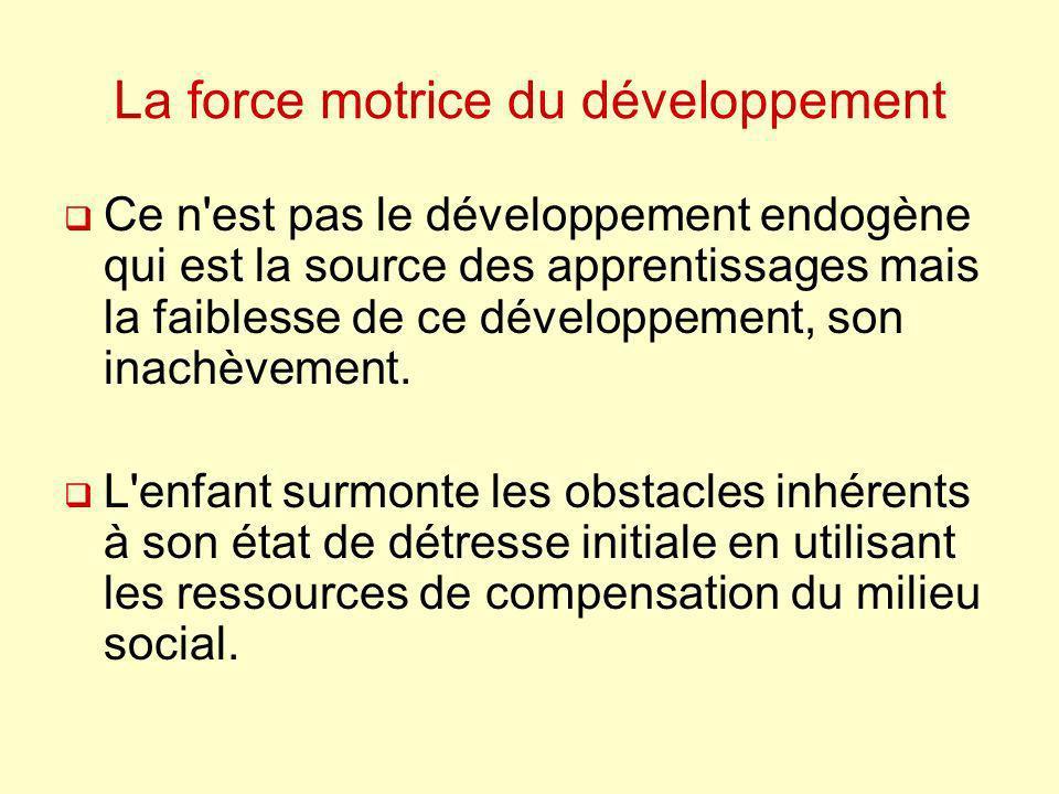 La force motrice du développement