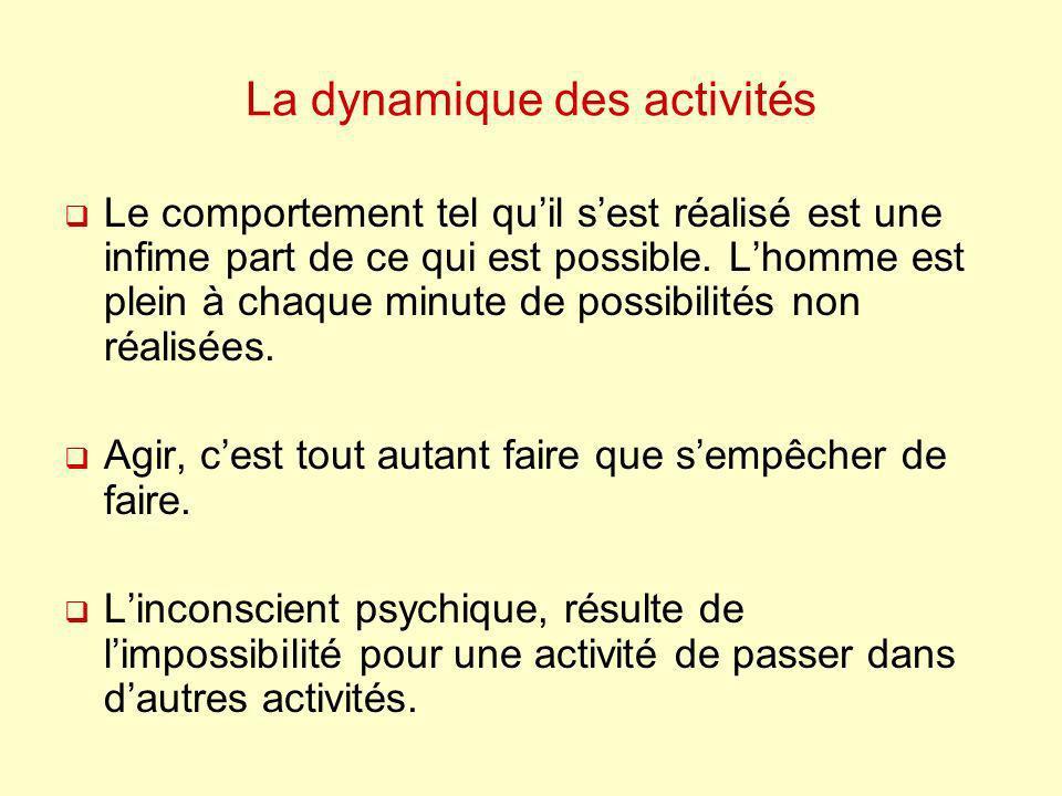 La dynamique des activités