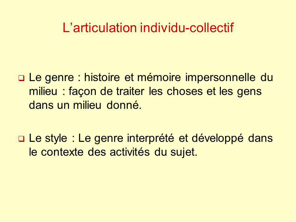 L'articulation individu-collectif