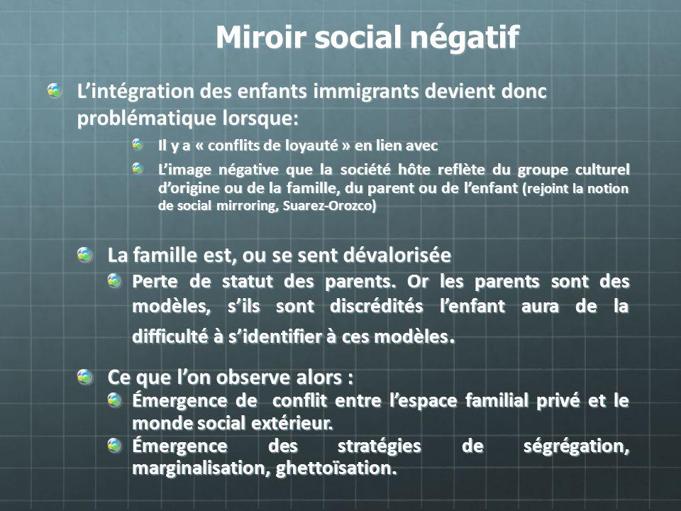 Miroir social négatif L'intégration des enfants immigrants devient donc problématique lorsque: Il y a « conflits de loyauté » en lien avec.