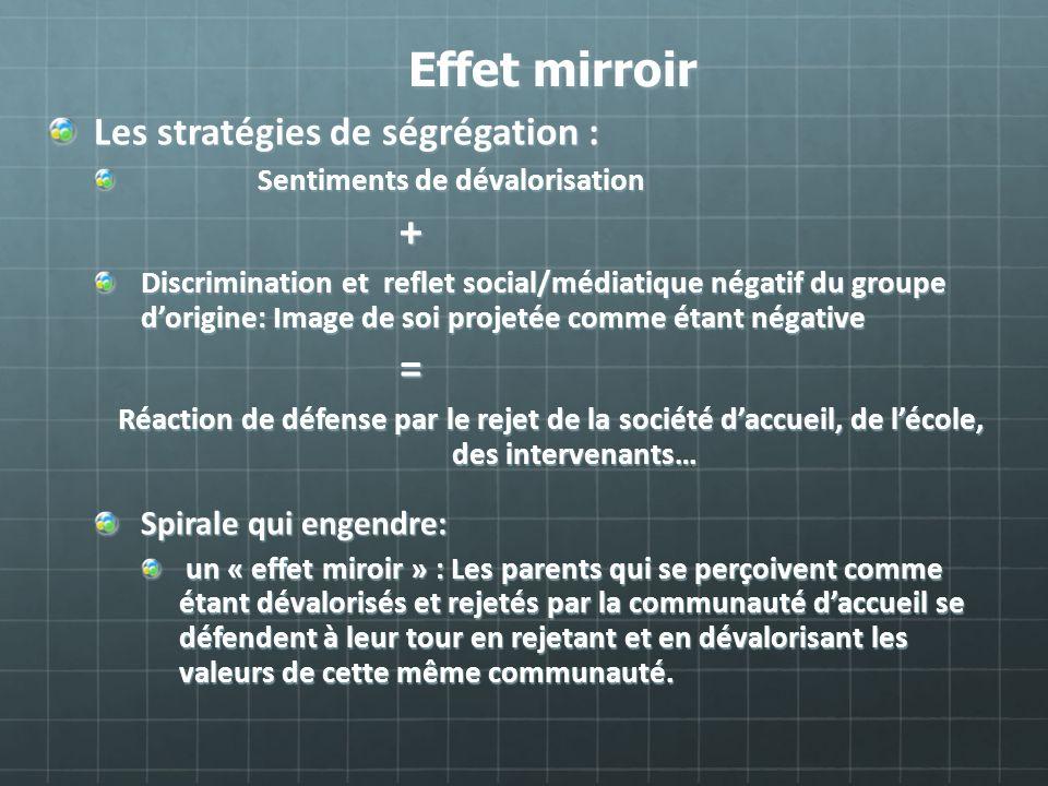 Effet mirroir + = Les stratégies de ségrégation :