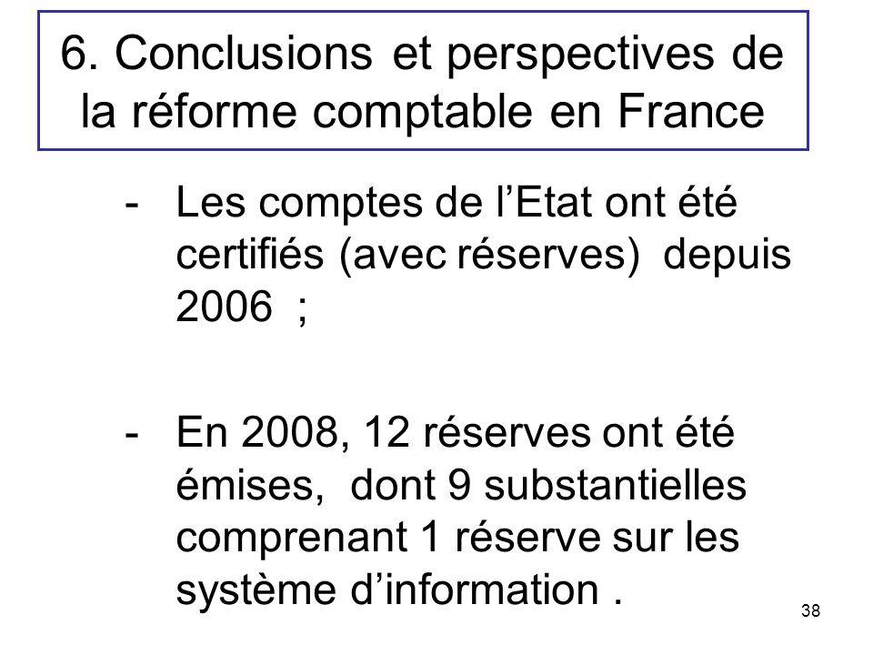 6. Conclusions et perspectives de la réforme comptable en France