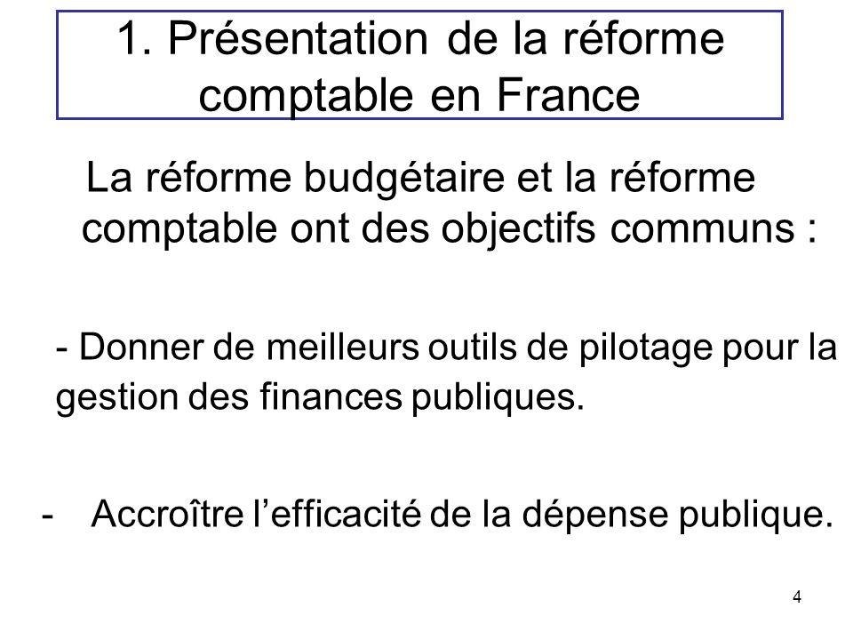 1. Présentation de la réforme comptable en France