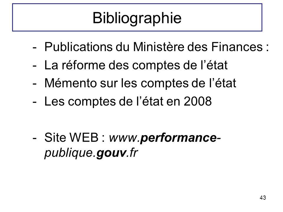 Bibliographie Publications du Ministère des Finances :