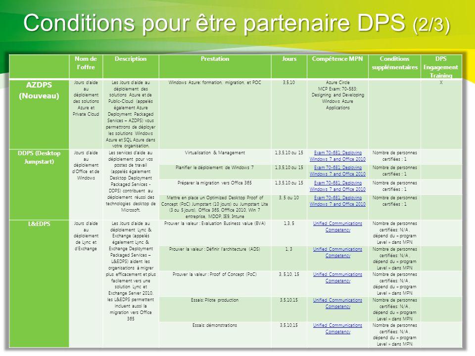 Conditions pour être partenaire DPS (2/3)