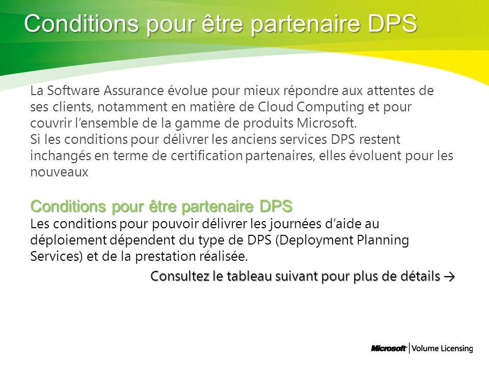 Conditions pour être partenaire DPS