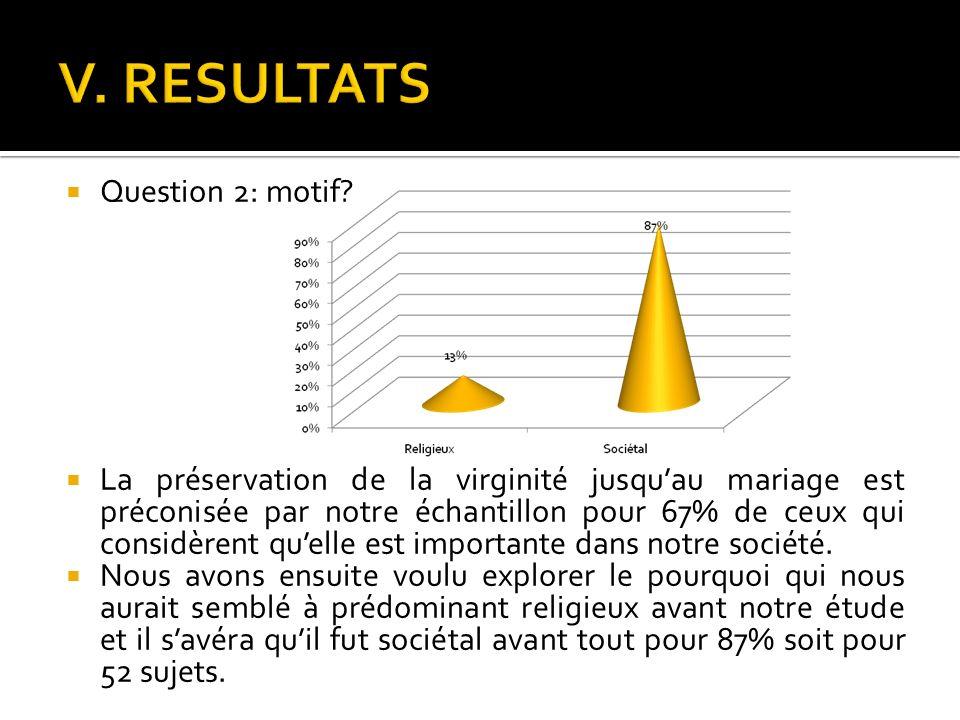 V. RESULTATS Question 2: motif