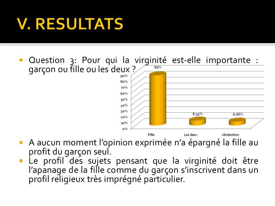 V. RESULTATS Question 3: Pour qui la virginité est-elle importante : garçon ou fille ou les deux