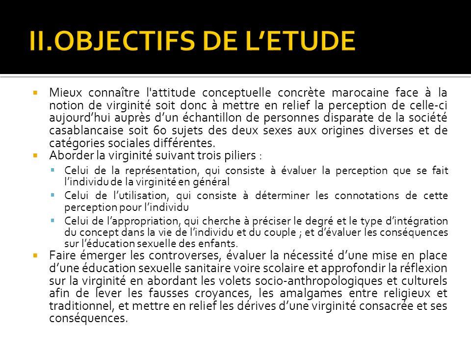 II.OBJECTIFS DE L'ETUDE