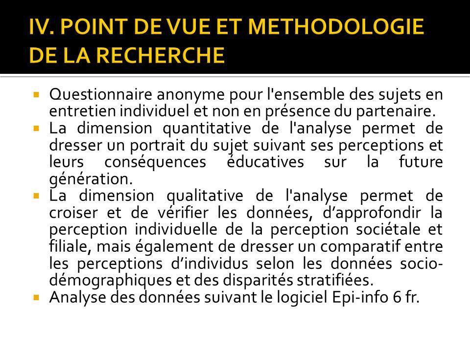 IV. POINT DE VUE ET METHODOLOGIE DE LA RECHERCHE
