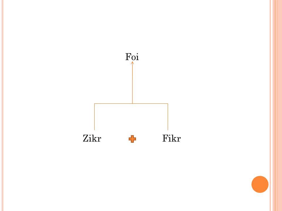 Foi Zikr Fikr