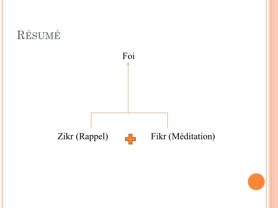 Zikr (Rappel) Fikr (Méditation)